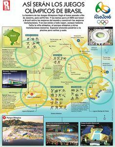 Brasil Juegos Olímpicos 2016