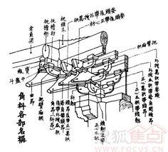 梁思成的中国建筑画-焦点频道图片库-大视野-搜狐