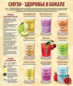 New breakfast smoothie recipes healthy drinks Ideas Healthy Sweet Snacks, Healthy Breakfast Smoothies, Healthy Drinks, Healthy Recipes, Smoothie Drinks, Smoothie Recipes, Drink Recipes, Clean Eating Snacks, Healthy Eating