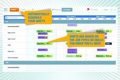 ShiftExpert - ClickSoftware - AppExchange Workforce Management, Human Resources, Bar Chart, Classroom, How To Plan, Class Room, Bar Graphs