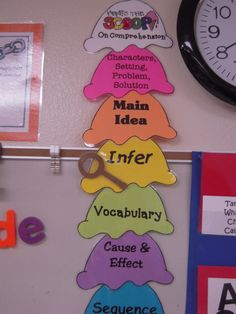 Comprehension Scoops.Repinned by SOS Inc. Resources.  Follow all our boards at http://pinterest.com/sostherapy  for therapy resources.