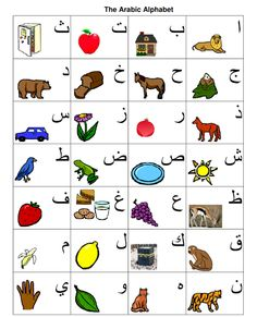 Please excuse the graphics, lol, this was one of my earlier Arabic alphabet charts that I made back in But it's still a good, simpl. Arabic Alphabet Chart, Arabic Alphabet Letters, Arabic Alphabet For Kids, Printable Alphabet Letters, Alphabet Charts, Letters For Kids, Alphabet Worksheets, Preschool Worksheets, Arabic Handwriting