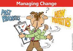 Change Management Cartoon | Can change ever really be managed or controlled? After all, change just inevitably happens doesn't it? Sometimes it's very slow and almost unnoticeable, and sometimes it happens at breakneck speed and we are suddenly caught up in the whirlwind. It may therefore be more accurate to say then that we can try to better plan for change, small and large-scale, or to manage ourselves to be more prepared for change when it does come along...