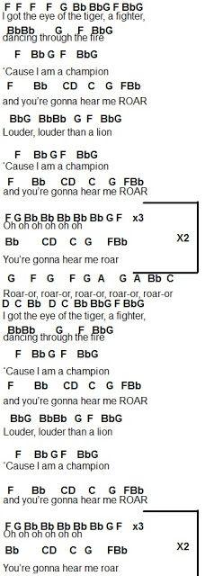 Roar flute part3