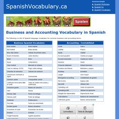Business and Accounting Vocabulary in Spanish 'http://www.spanishvocabulary.ca/business_spanish/business_spanish_vocabulary.htm' snapped on Snapito!