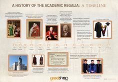 Did you know that our graduation gowns were derived from clerical gowns? Know more about the history of academic regalia here!