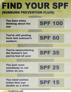 LOL I'll take a SPF 200 when we come up with it. oh wait, that's staying in the basement...