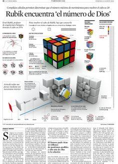 Infografía a La Vanguardia: Los secretos del cubo de Rubik