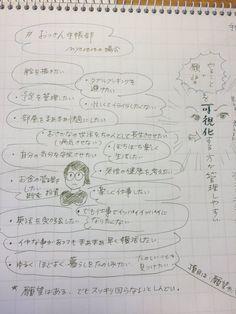 実用に特化した手帳を愛する方、地味目の手帳をお使いの方、手帳本体にはあまり装飾をしない方、でもまあまあ機能にはこだわってますよという方、様々な使い方&活用方法などをシェアしましょう! Japanese Handwriting, Notebook, Bullet Journal, Notes, Motivation, Board, Report Cards, Daily Motivation, Sign