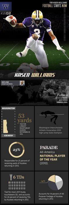 New Washington Huskies infographic up on Kasen Williams!