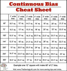 Sheets for the Quilter Continuous Bias Cheat Cheet - Determine how much bias tape you can make our of a certain sized square.Continuous Bias Cheat Cheet - Determine how much bias tape you can make our of a certain sized square. Quilting Tools, Quilting Tutorials, Machine Quilting, Sewing Tutorials, Sewing Patterns, Beginner Quilting, Quilting Ideas, Sewing Ideas, Quilt Patterns