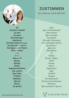 Personalized Items, Deutsch