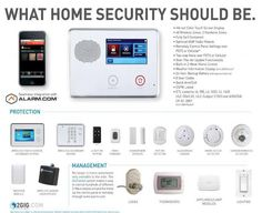 2Gig What Home Security Should Be