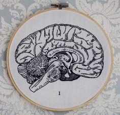 TTTPMM: Part 1, Brain Anatomy Embroidery