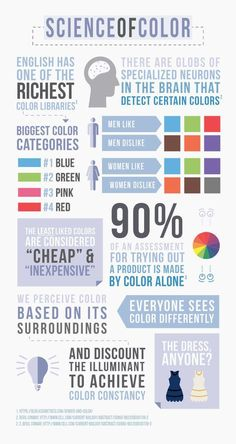 Psychology : Psychology : 13 Ways To Choose A Paint Color That Youll Actually Like