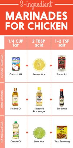 17 Kitchen Cheat Sheets You Should Know About