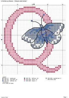 Alfabeto delle farfalle: Q