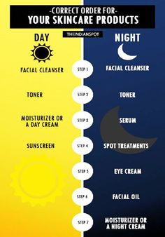 Never Put Your Skin Care Products in Wrong Order Again - 7 Most Important Basic Skin Care Tips and Infographics