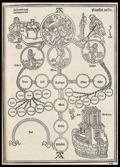 La mer des histoires 1491 Noah geneaology
