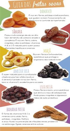 Frutas secas na dieta saudável Healthy Cooking, Healthy Tips, Healthy Eating, Healthy Protein, Nutrition Tips, Health And Nutrition, Nutrition Education, Menu Dieta, Calories