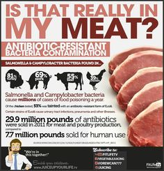 Is that Really in my Meat? Scary but true