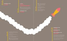Children's Museum of NH Annual Report on Behance