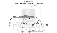 8 Best Firstdown Playbook 7 On 7 Images Nfl Coaches Nfl Football