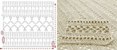 How to read crochet charts (tutorial on Ravelry)