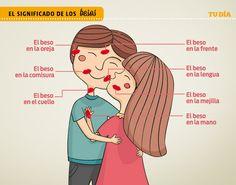 Día internacional del beso: qué significa cada uno | Día a Día