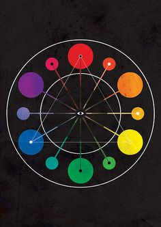 Color wheel tattoo inspiration