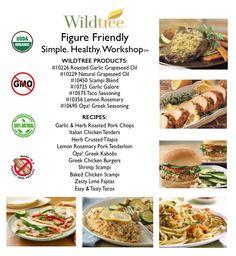 Figure Friendly Workshop - Bundle List & Recipes