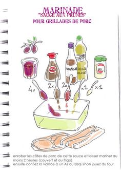 Marinade aux prunes pour grillades Ketchup, Look And Cook, Marinade Sauce, Pesto Sauce, English Food, Quick Snacks, Nutrition Guide, Food Illustrations, Planks