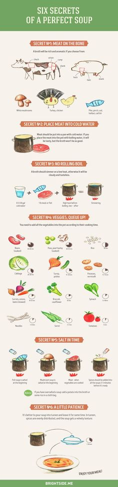 The most incredibly useful kitchen guide you'll ever read Cooking Time, Cooking Recipes, Healthy Recipes, Cooking 101, Cooking School, Good Food, Yummy Food, Le Chef, Food Hacks