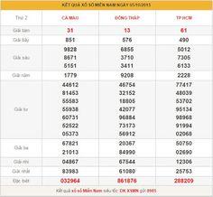 Nhận định KQXS miền Nam ngày 06-10-2015   ketquaxoso4815 vpshttp://inet.vn/vps.htm tin moi nhathttp://tintuc.vn/tin-tuc-24h vu khi quan suhttp://tintuc.vn/vu-khi-cong-nghe