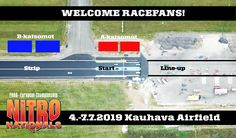 Nitro Nationals 2019 Kauhava FHRA ry Sissi, Avon, Map, Location Map, Maps