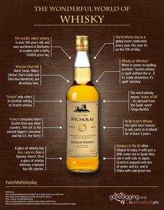 http://www.gonedigging.co.uk/infographics/world-of-whisky-infographic-gonedigging-full.jpg