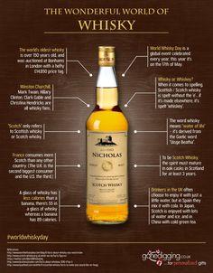 The Wonderful World of Whisky