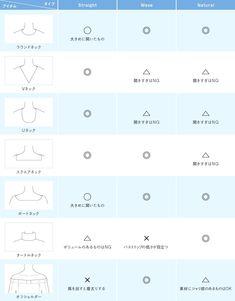 Japan Fashion, Kpop Fashion, Womens Fashion, Color Shapes, Body Shapes, Apple Shape Outfits, Dramatic Classic, Fashion Dictionary, Wardrobe Basics