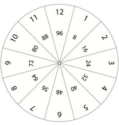 Multiplication Fact Wheels - Math Learning Aid