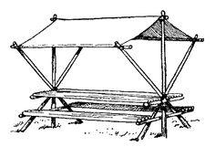 Escuteiros: Ideias para construções