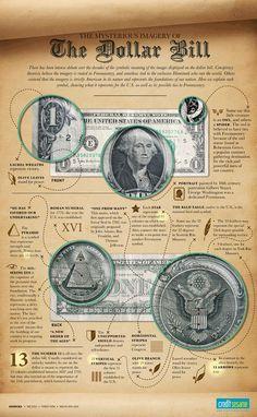 El término dólar (en inglés dollar) proviene de la evolución y contracción del alemán daler o thaler, abreviatura de joachimsthaler. Con el nombre de Joachimsthaler se conocía a una moneda de plata...