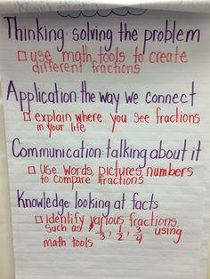 Fractions success criteria