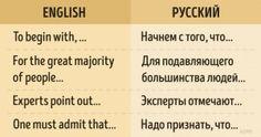 50английских фраз, которые помогут вам стать мастером убеждения