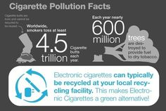 What is the side effects of electronic cigarettes