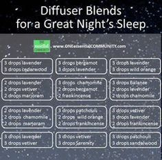 DoTerra Spring diffuser recipes - Google Search