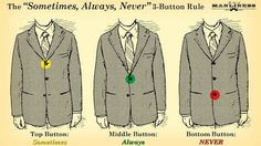 When it comes to buttons, follow these easy rules.