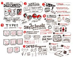 Sketchnotes and Health Rules by Andrew On Yi Lai - Sketchnote Army - A Showcase of Sketchnotes Journal D'art, Bullet Journal Ideas Pages, Bullet Journals, Visual Thinking, Design Thinking, Critical Thinking, Visual Map, Visual Note Taking, Art Pad