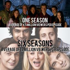 Firefly lasted one season, and had terrible ratings.The Big Bang Theory is in its sixth season, and has incredible ratings.   12 Extremely Disappointing Facts For Geeks
