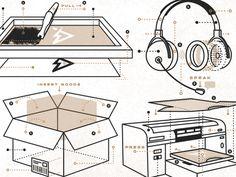 Capability Diagram Illustrations