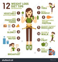 First weight loss tips. Next use 3 week diet system.